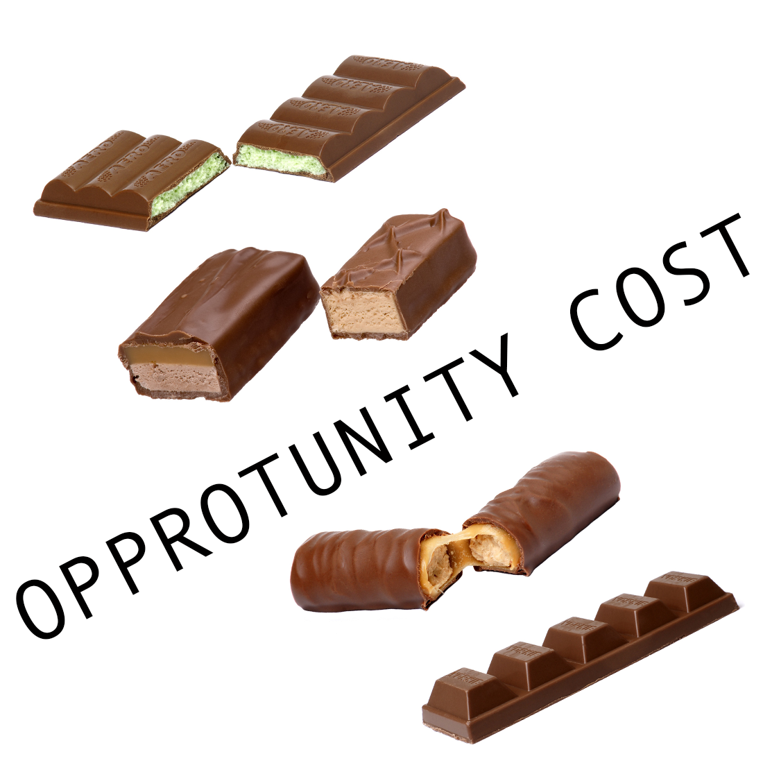 Opportunity Cost - Candy Bar